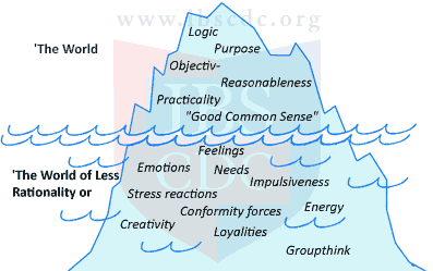 organization behaviour pursuit of happyness 27 insights for creating and sustaining workplace happiness  we're carrying the wrong map for the pursuit of  tenet of person-organization.