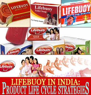 LIFEBOUY IN INDIA: Product Life Cycle Strategies